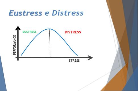 Distress Eustress